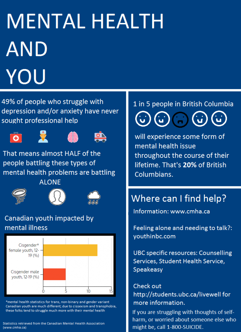 Mental Health Infographic 2 (2)